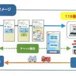 Net119通報イメージ