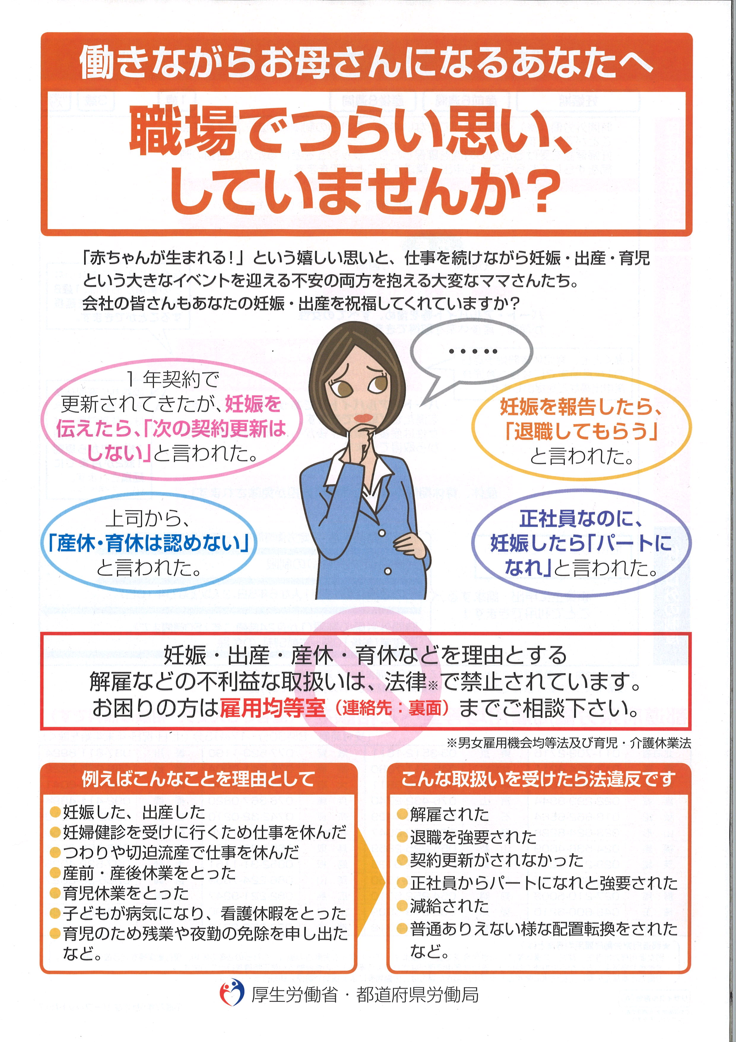 均等 法 雇用 機会 男女