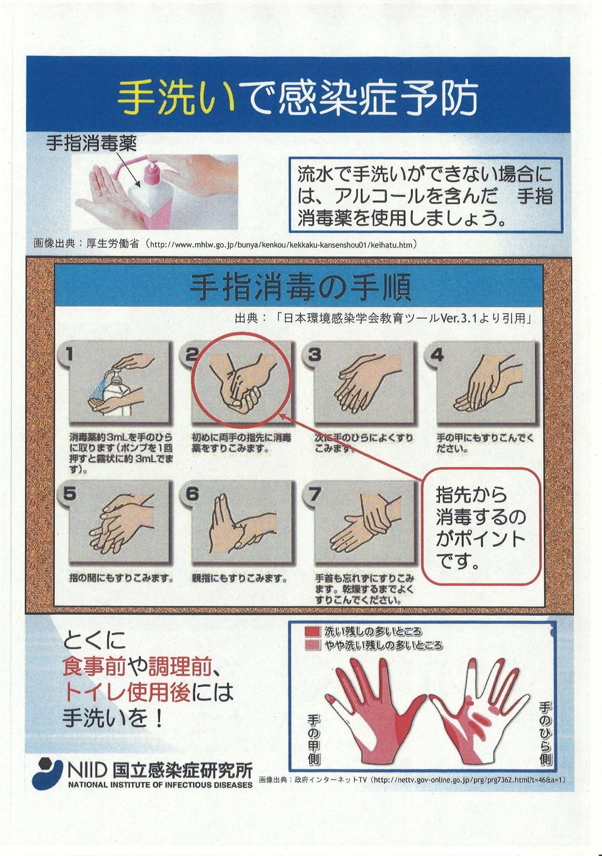 手洗いで感染症予防
